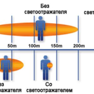 Светоотражатель «Квадрат», оранжевый